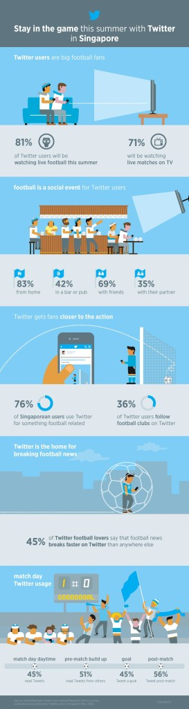 Twitter x World Cup - Singapore-page-001