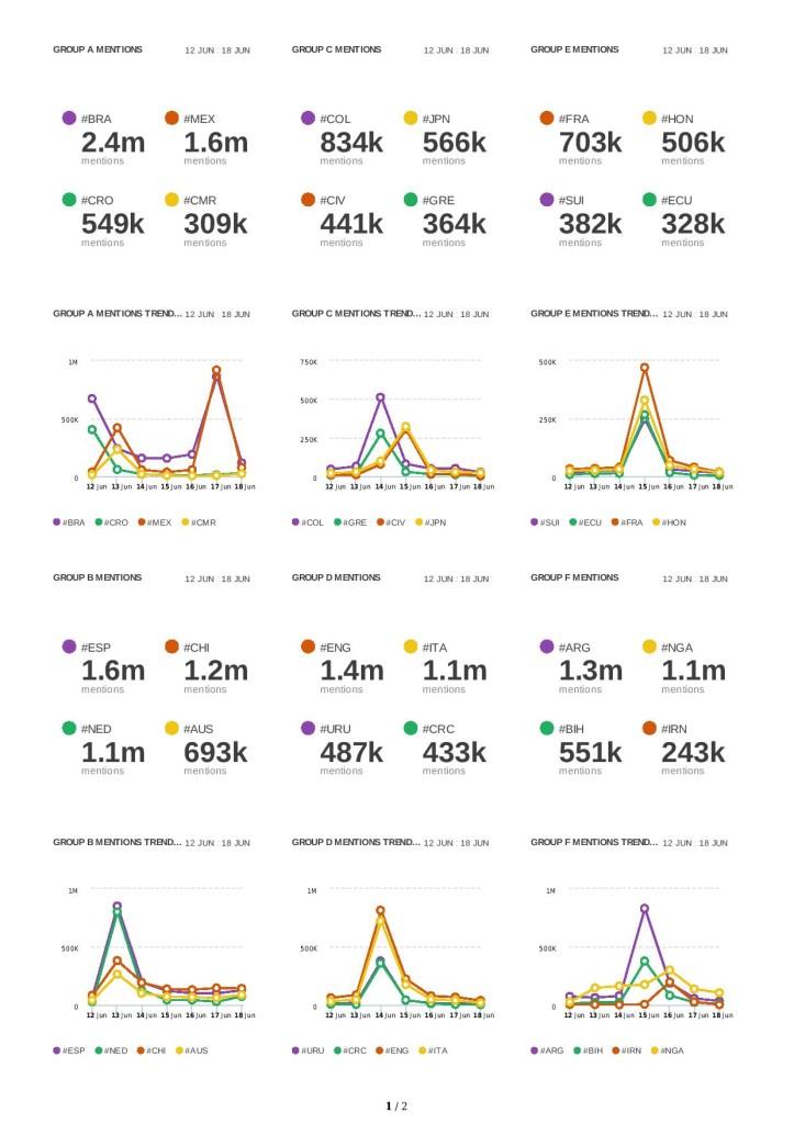 hashflags-report 19-Jun-2014-page-001