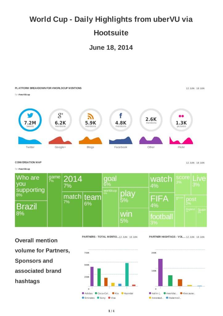uberVu via Hootsuite World cup daily-highlights 19-Jun-2014-page-001